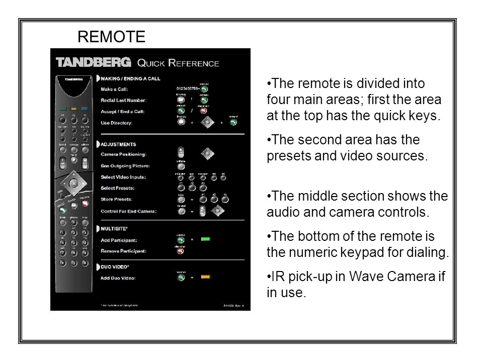 The remote is divided into four main areas; first the area at the top has the quick keys.