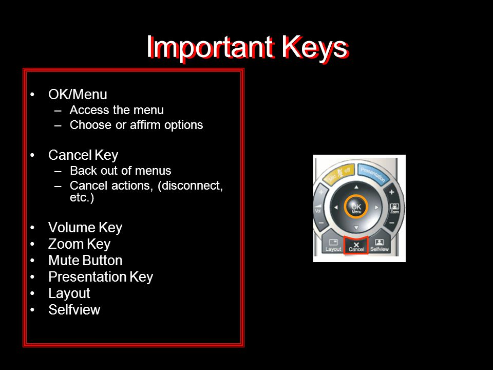 Important Keys OK/Menu –Access the menu –Choose or affirm options Cancel Key –Back out of menus –Cancel actions, (disconnect, etc.) Volume Key Zoom Ke