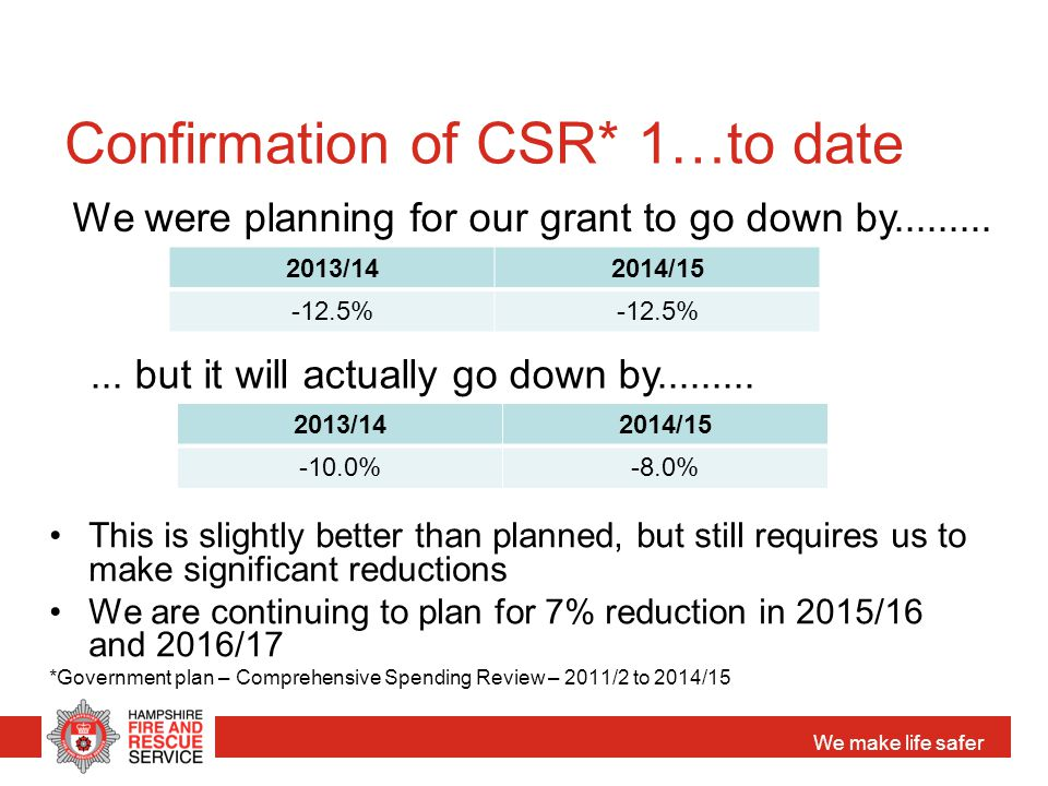 We make life safer Confirmation of CSR* 1…to date This is slightly better than planned, but still requires us to make significant reductions We are continuing to plan for 7% reduction in 2015/16 and 2016/17 *Government plan – Comprehensive Spending Review – 2011/2 to 2014/15 We were planning for our grant to go down by.........