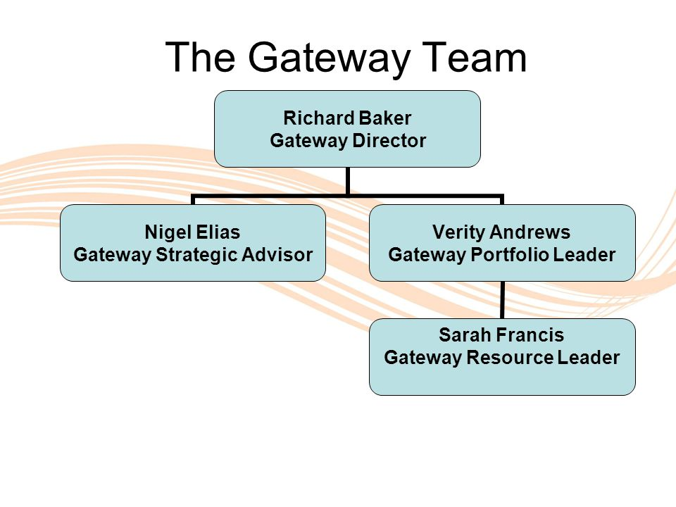 Valuing People The Gateway Team Richard Baker Gateway Director Nigel Elias Gateway Strategic Advisor Verity Andrews Gateway Portfolio Leader Sarah Francis Gateway Resource Leader