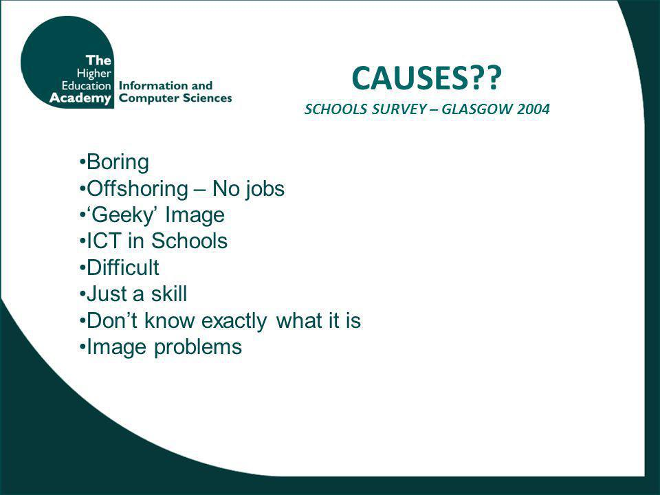 CAUSES?? SCHOOLS SURVEY – GLASGOW 2004 Boring Offshoring – No jobs 'Geeky' Image ICT in Schools Difficult Just a skill Don't know exactly what it is I