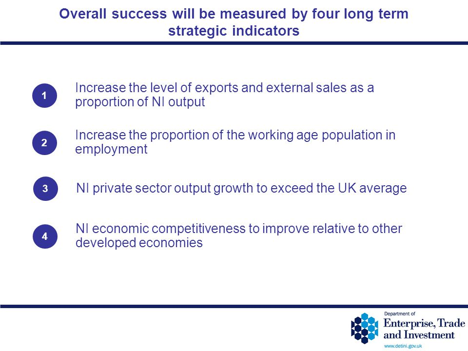 12-44 Overall success will be measured by four long term strategic indicators 1 Increase the level of exports and external sales as a proportion of NI