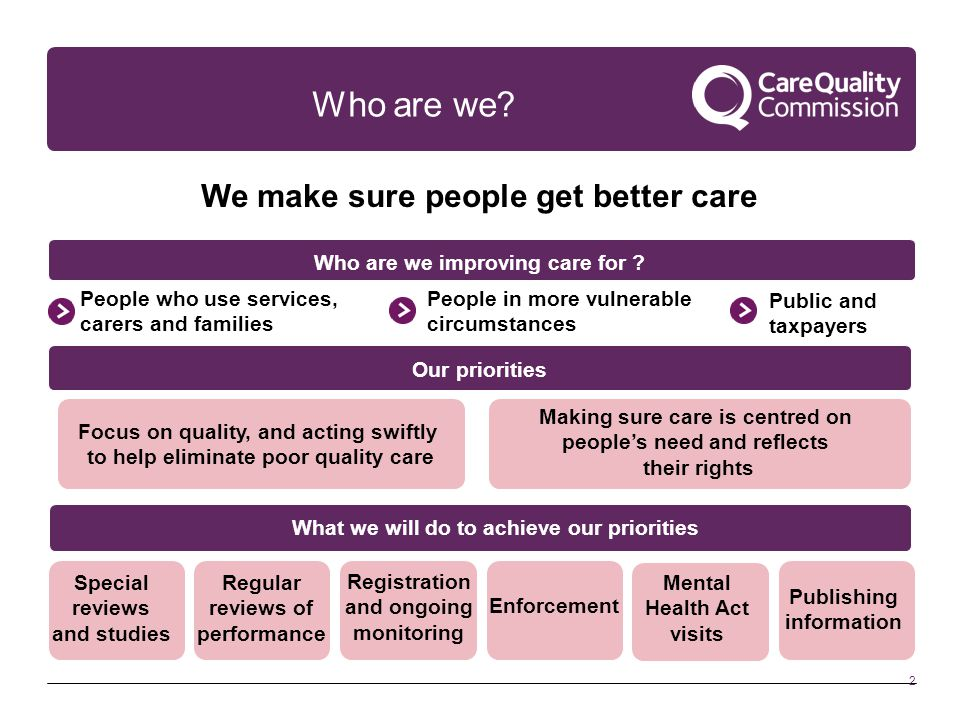 2 We make sure people get better care Who are we improving care for .