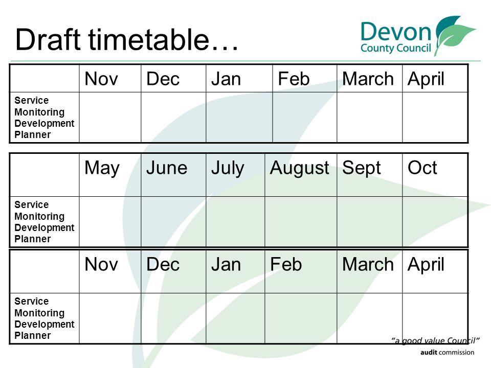 Draft timetable… NovDecJanFebMarchApril Service Monitoring Development Planner MayJuneJulyAugustSeptOct Service Monitoring Development Planner NovDecJanFebMarchApril Service Monitoring Development Planner