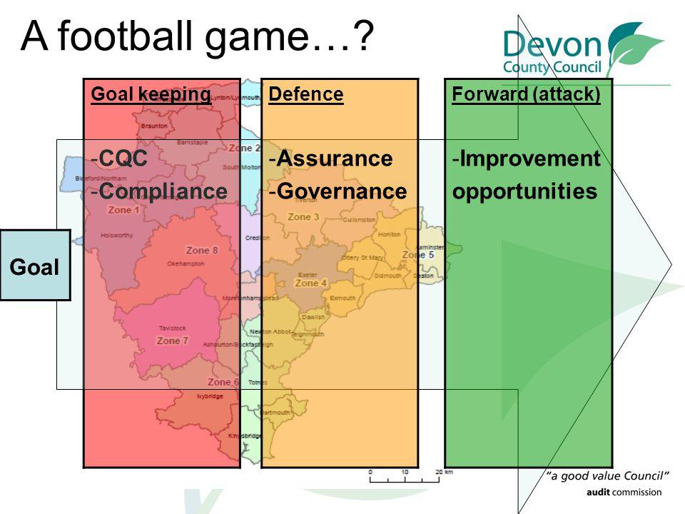 Goal keeping -CQC -Compliance A football game…? Goal Defence -Assurance -Governance Forward (attack) -Improvement opportunities