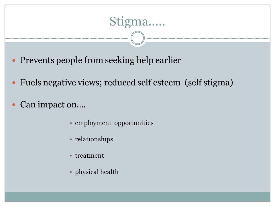 Stigma.....