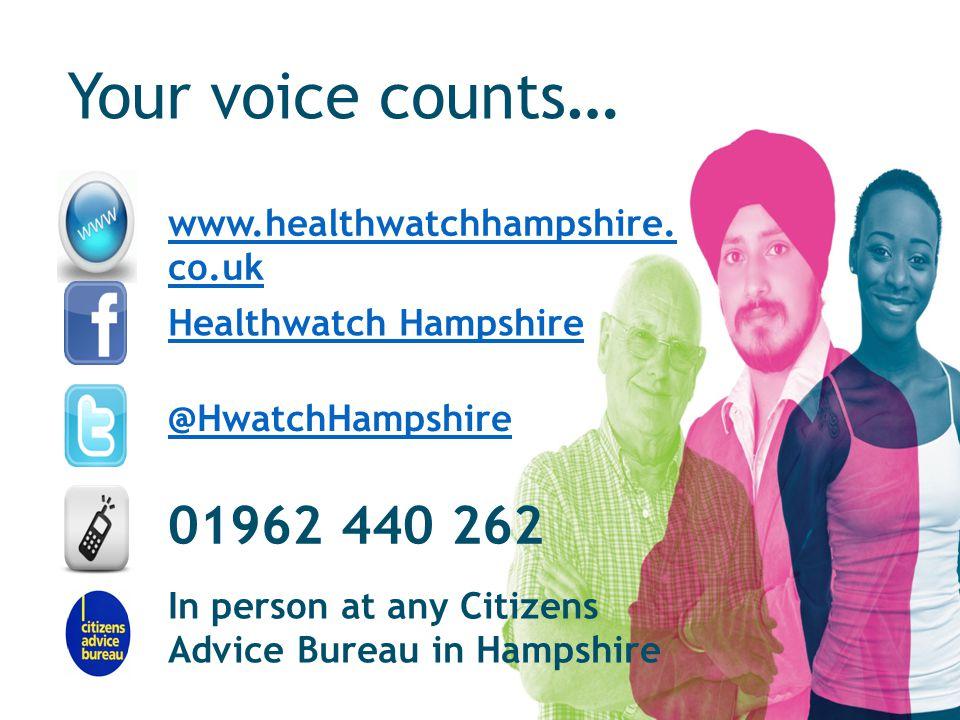 www.healthwatchhampshire.