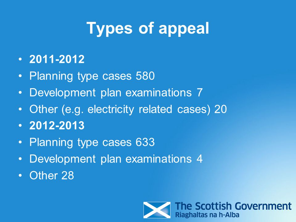 Types of appeal 2011-2012 Planning type cases 580 Development plan examinations 7 Other (e.g.