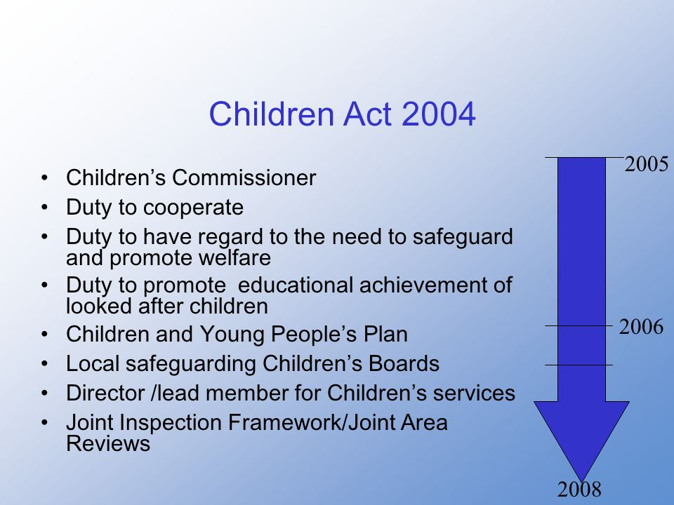 Children Act 2004 Children's Commissioner Duty to cooperate Duty to have regard to the need to safeguard and promote welfare Duty to promote educational achievement of looked after children Children and Young People's Plan Local safeguarding Children's Boards Director /lead member for Children's services Joint Inspection Framework/Joint Area Reviews 2005 2006 2008