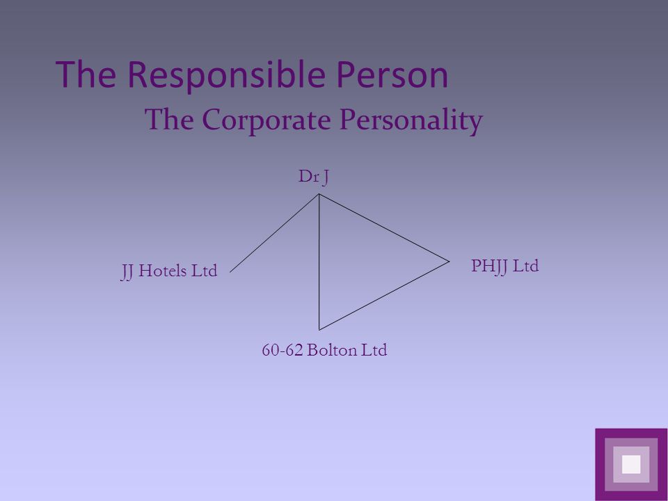 The Responsible Person The Corporate Personality JJ Hotels Ltd Dr J PHJJ Ltd 60-62 Bolton Ltd