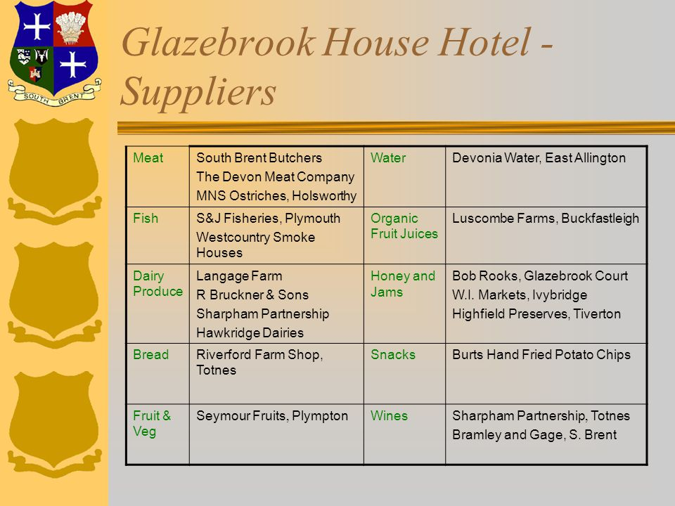 Glazebrook House Hotel - Suppliers MeatSouth Brent Butchers The Devon Meat Company MNS Ostriches, Holsworthy WaterDevonia Water, East Allington FishS&