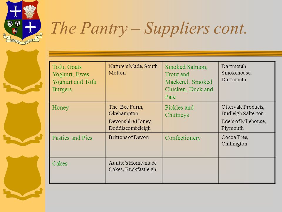 The Pantry – Suppliers cont. Tofu, Goats Yoghurt, Ewes Yoghurt and Tofu Burgers Nature's Made, South Molton Smoked Salmon, Trout and Mackerel, Smoked