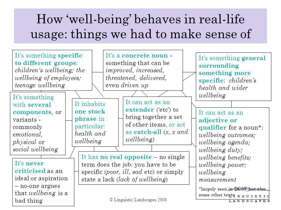 © Linguistic Landscapes 2008 'wellbeing' Multiple discourses of wellbeing DCSF wellbeing discourse – ranges widely across this scheme