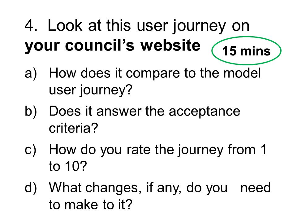 4. Look at this user journey on your council's website a)How does it compare to the model user journey? b)Does it answer the acceptance criteria? c)Ho
