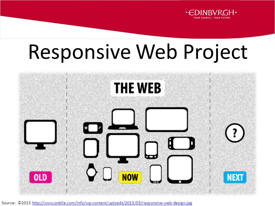 Responsive Web Project Source: ©2013 http://www.onbile.com/info/wp-content/uploads/2013/03/responsive-web-design.jpghttp://www.onbile.com/info/wp-content/uploads/2013/03/responsive-web-design.jpg