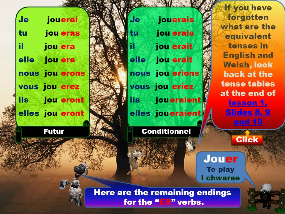Here are the endings for the ER verbs.