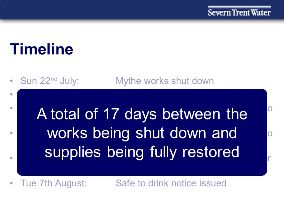 Timeline Sun 22 nd July:Mythe works shut down Tue 24 th July:140,000 properties without supply Fri 27 th July:Non drinking water supply restored to 10