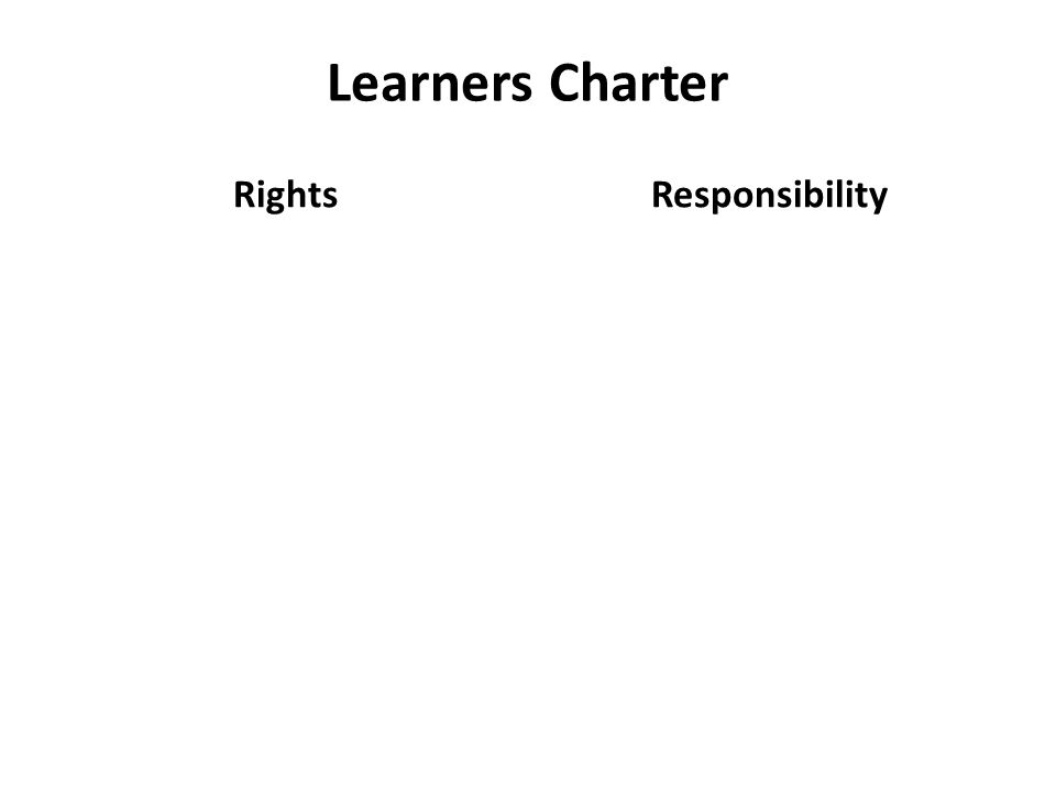 Learners Charter RightsResponsibility