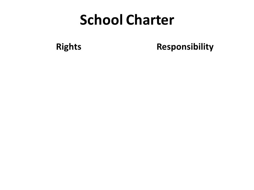 School Charter RightsResponsibility