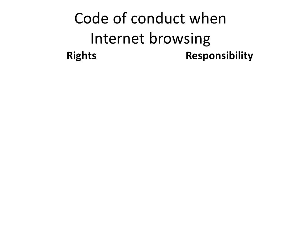 Code of conduct when Internet browsing RightsResponsibility