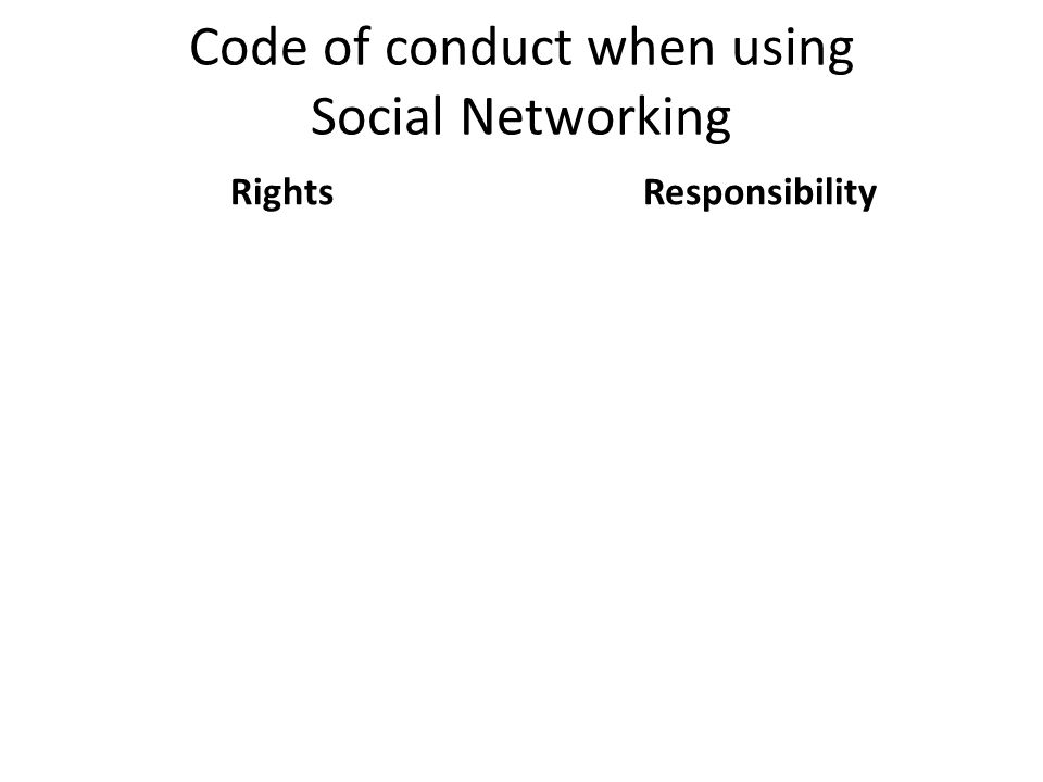 Code of conduct when using Social Networking RightsResponsibility