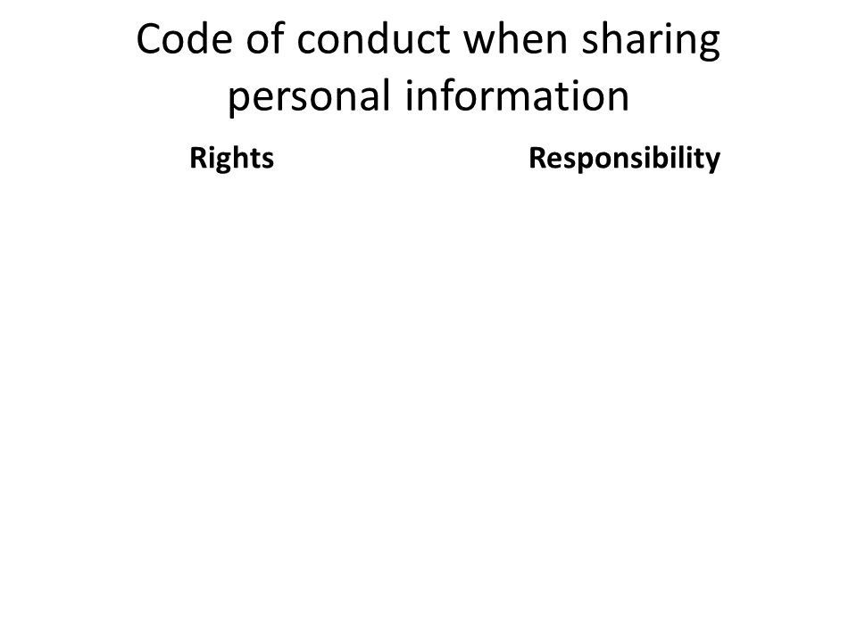 Code of conduct when sharing personal information RightsResponsibility