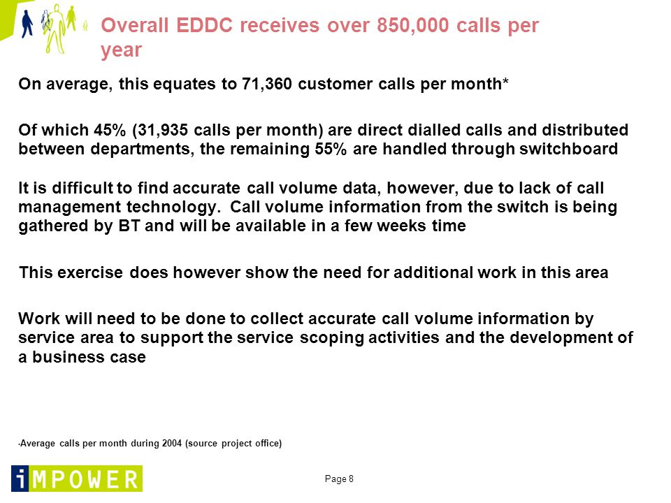 Page 9 EDDC is not yet achieving 80% standard on its current service indicators Only 78.44%* of EDDC total calls are answered within council agreed service standards i.e., (20 seconds, 5 rings) A slightly improved 78.84% of switchboard handled calls are answered within service standards (20 seconds, 5 rings) Also, over 10% of EDDC calls are answered after 8 or more rings (i.e., nearly 1,600 calls per week wait at least this long to be answered) Over 8.5% of switchboard calls are answered after 8 or more rings (i.e., over 770 calls per week) Over 9 % of customer calls are abandoned (equivalent to 1,500 lost calls per week) * Data source – 2004 call logging, member services & project office