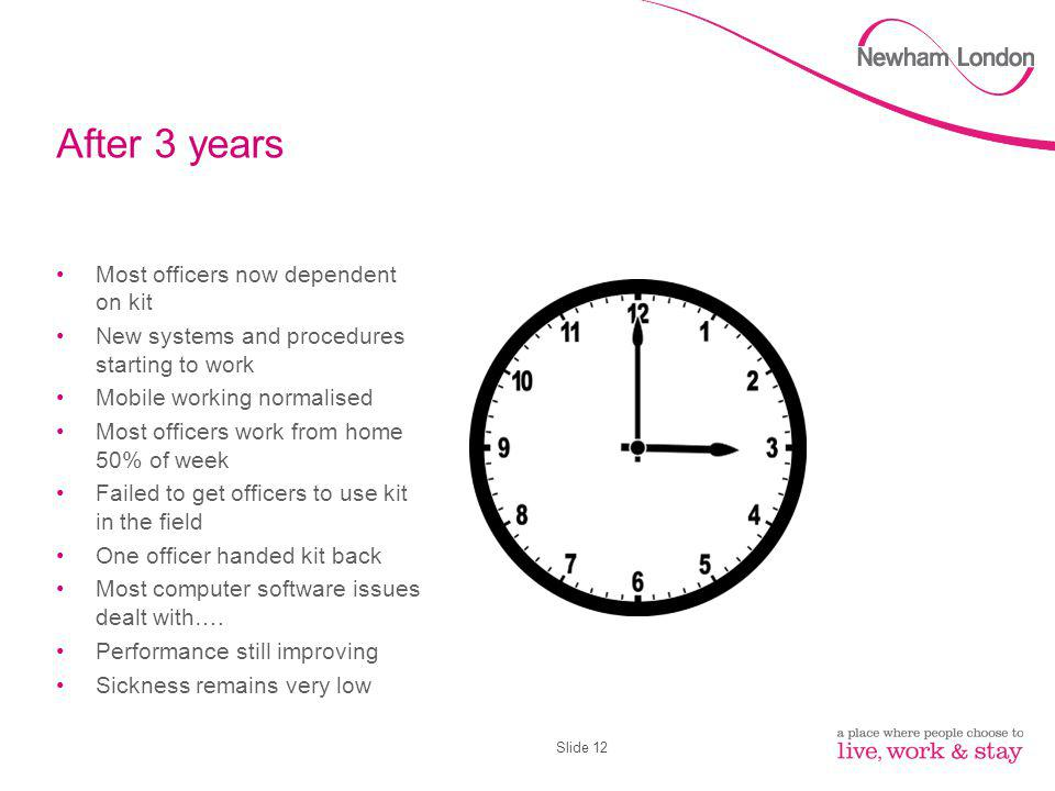 Slide 12 After 3 years Most officers now dependent on kit New systems and procedures starting to work Mobile working normalised Most officers work from home 50% of week Failed to get officers to use kit in the field One officer handed kit back Most computer software issues dealt with….