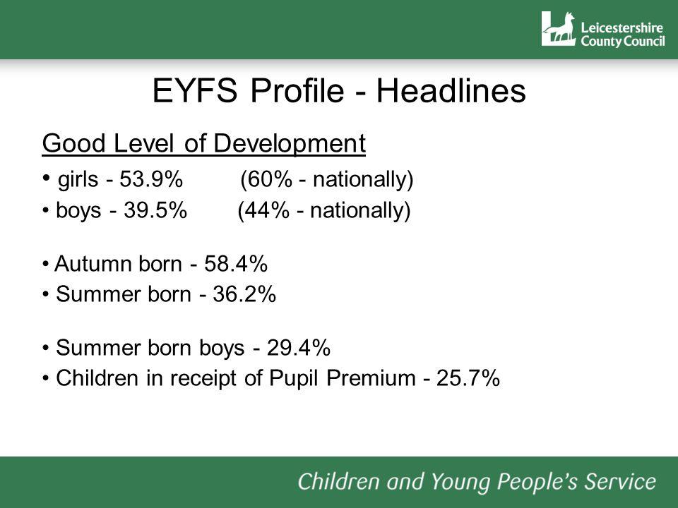 EYFS Profile - Headlines Good Level of Development girls - 53.9% (60% - nationally) boys - 39.5% (44% - nationally) Autumn born - 58.4% Summer born - 36.2% Summer born boys - 29.4% Children in receipt of Pupil Premium - 25.7%