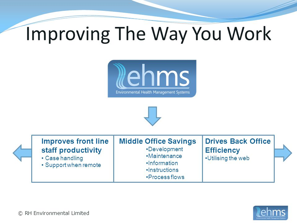 © RH Environmental Limited EHMS Cumulative 3 Year Benefit v. Cost £K