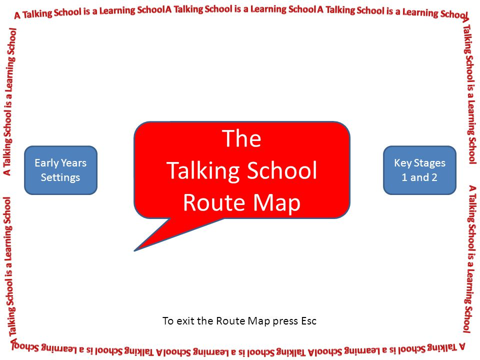 The Talking School Route Map Early Years Settings Key Stages 1 and 2 To exit the Route Map press Esc