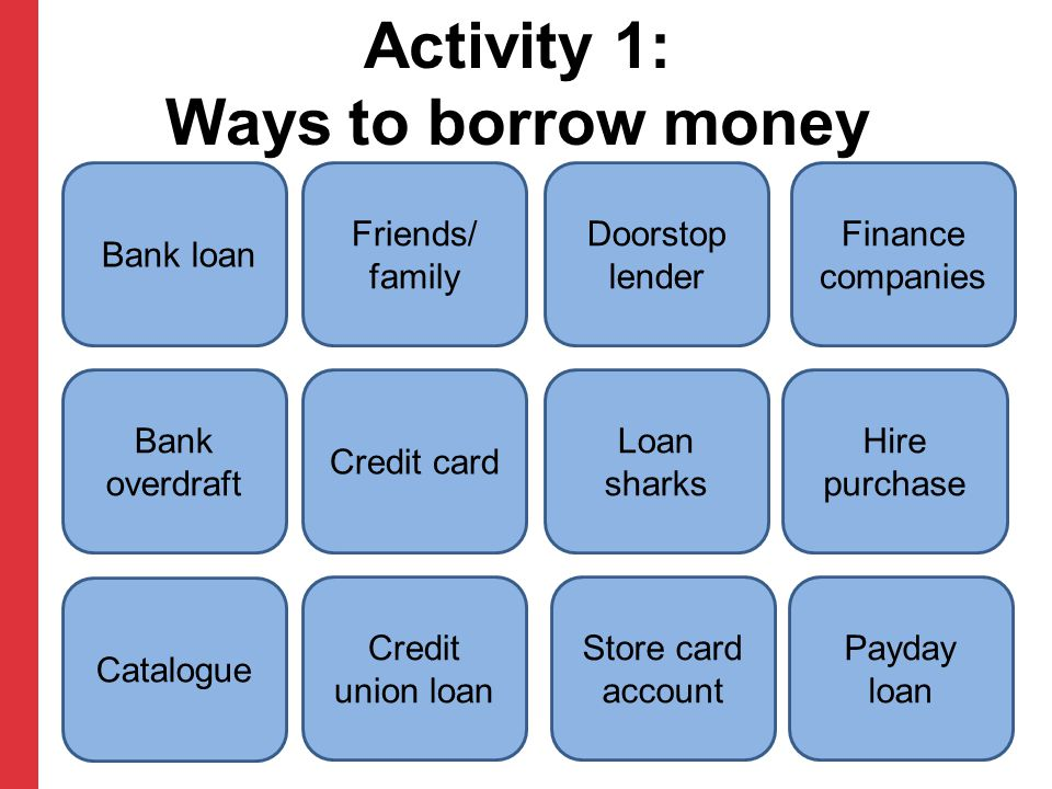Activity 1: Ways to borrow money Bank loan Friends/ family Doorstop lender Finance companies Bank overdraft Credit card Loan sharks Hire purchase Credit union loan Store card account Catalogue Payday loan