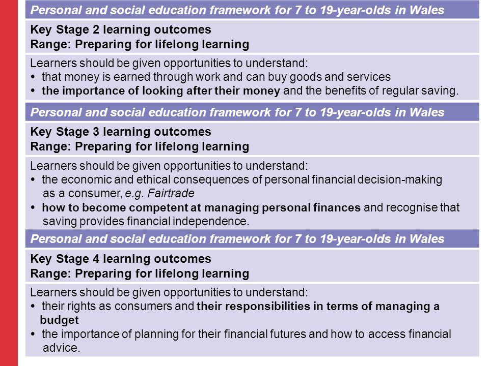 Personal and social education framework for 7 to 19-year-olds in Wales Key Stage 2 learning outcomes Range: Preparing for lifelong learning Learners s