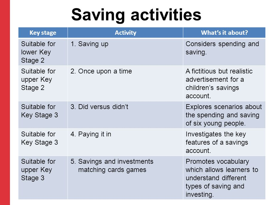 Saving activities Key stageActivityWhat's it about? Suitable for lower Key Stage 2 1. Saving upConsiders spending and saving. Suitable for upper Key S