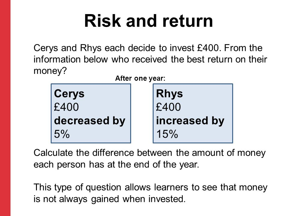 Cerys £400 decreased by 5% Rhys £400 increased by 15% Risk and return Cerys and Rhys each decide to invest £400. From the information below who receiv