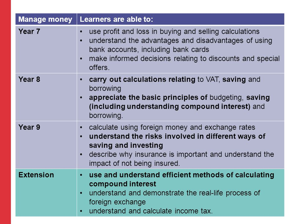 Manage moneyLearners are able to: Year 7use profit and loss in buying and selling calculations understand the advantages and disadvantages of using ba