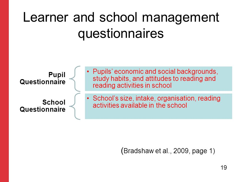 With guidelines for corporate presentations Learner and school management questionnaires Pupil Questionnaire Pupils' economic and social backgrounds,