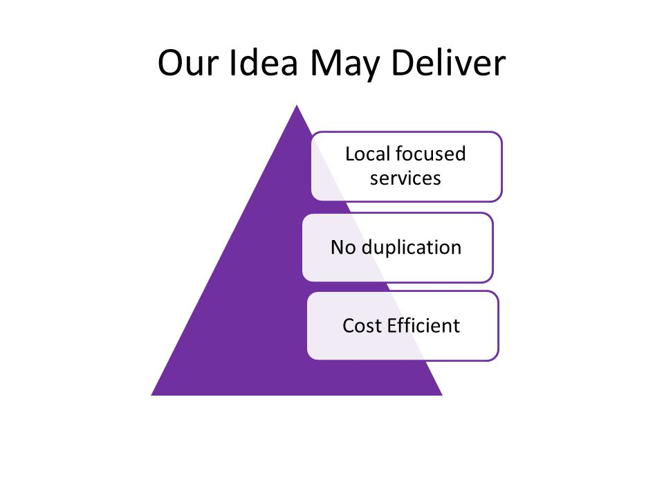Our Idea May Deliver Local focused services No duplicationCost Efficient