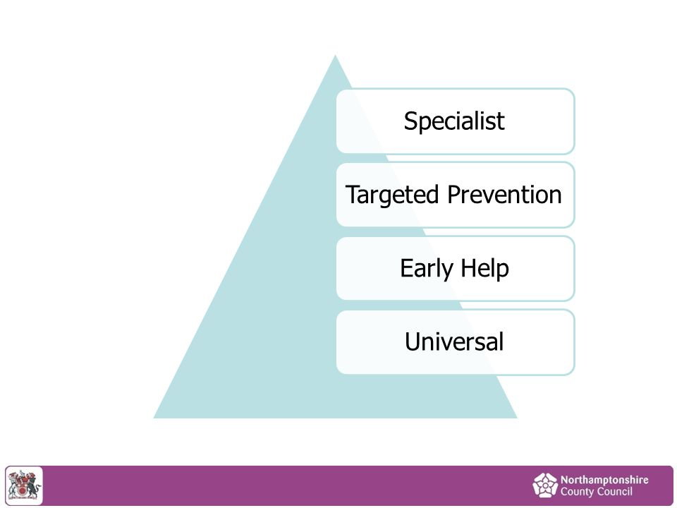 SpecialistTargeted PreventionEarly HelpUniversal