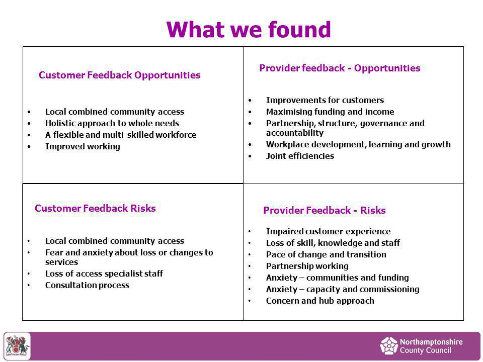Local combined community access Holistic approach to whole needs A flexible and multi-skilled workforce Improved working Improvements for customers Maximising funding and income Partnership, structure, governance and accountability Workplace development, learning and growth Joint efficiencies Customer Feedback Opportunities Customer Feedback Risks Local combined community access Fear and anxiety about loss or changes to services Loss of access specialist staff Consultation process Impaired customer experience Loss of skill, knowledge and staff Pace of change and transition Partnership working Anxiety – communities and funding Anxiety – capacity and commissioning Concern and hub approach Provider feedback - Opportunities Provider Feedback - Risks What we found
