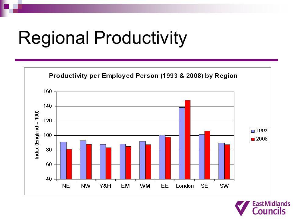 Regional Productivity