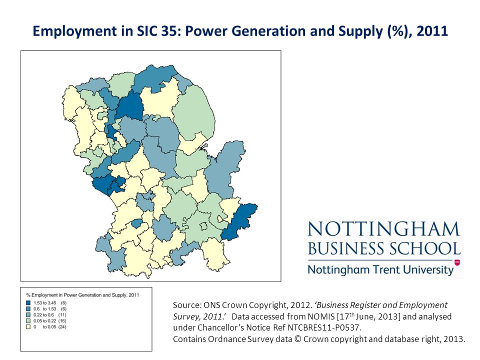 Employment in SIC 35: Power Generation and Supply (%), 2011 Source: ONS Crown Copyright, 2012.