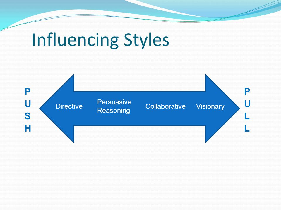Directive Persuasive Reasoning CollaborativeVisionary Influencing Styles