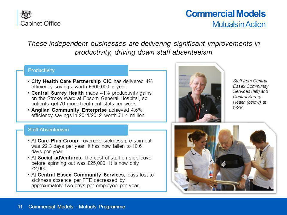 11 Commercial Models Mutuals in Action Commercial Models - Mutuals Programme These independent businesses are delivering significant improvements in p