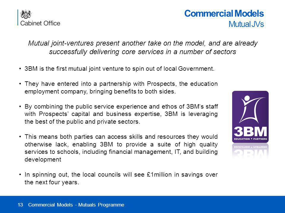 13 Commercial Models Mutual JVs Commercial Models - Mutuals Programme Mutual joint-ventures present another take on the model, and are already success