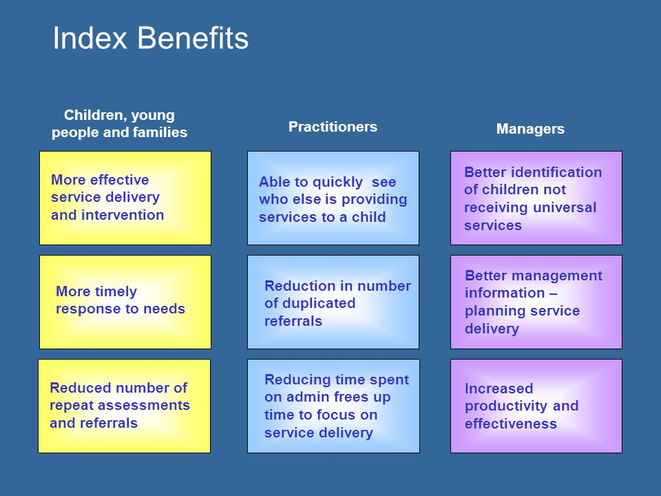 Index Benefits More effective service delivery and intervention More timely response to needs Increased productivity and effectiveness Better identifi