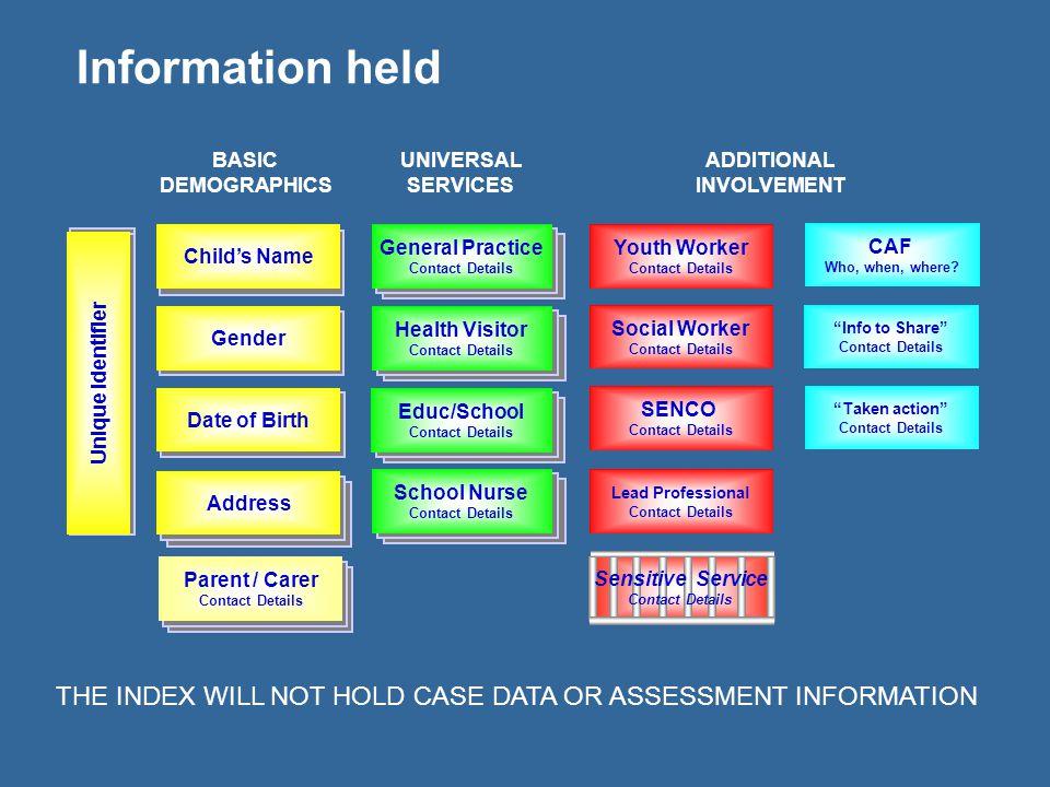 Information held Parent / Carer Contact Details Child's Name Gender Date of Birth Address BASIC DEMOGRAPHICS General Practice Contact Details Health V