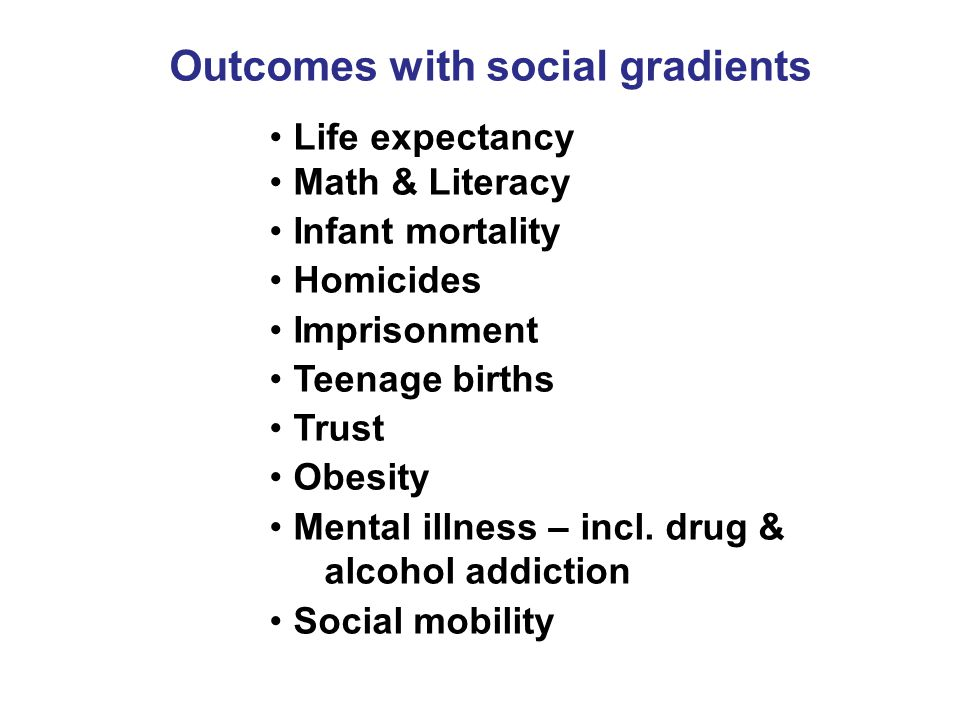 Outcomes with social gradients Life expectancy Math & Literacy Infant mortality Homicides Imprisonment Teenage births Trust Obesity Mental illness – incl.