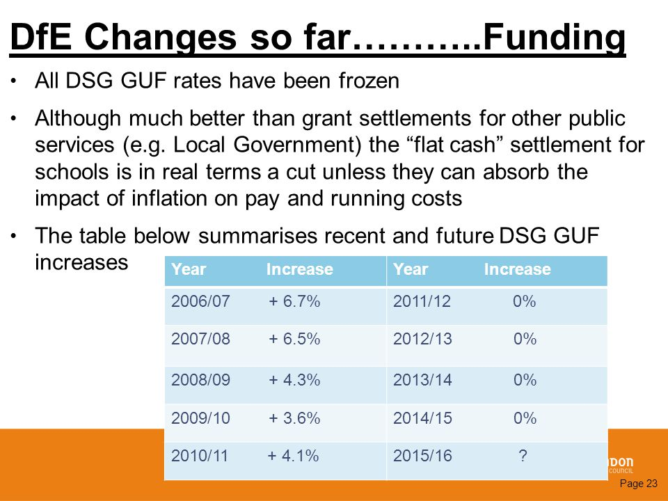 DfE Changes so far………..Funding All DSG GUF rates have been frozen Although much better than grant settlements for other public services (e.g. Local Go