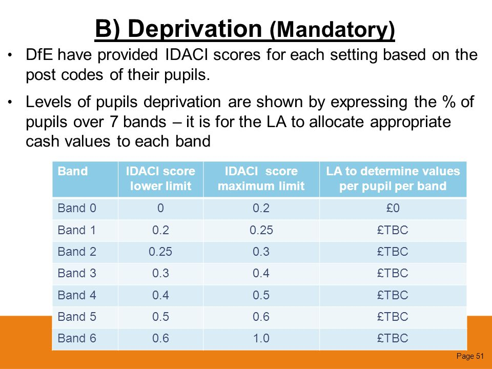 B) Deprivation (Mandatory) DfE have provided IDACI scores for each setting based on the post codes of their pupils. Levels of pupils deprivation are s